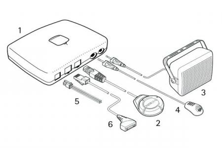 Motorola Car Radio Wiring Diagram