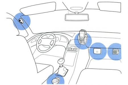 DigitalsOnline - nokia ck-7w advanced handsfree carkit d200ad6bd1